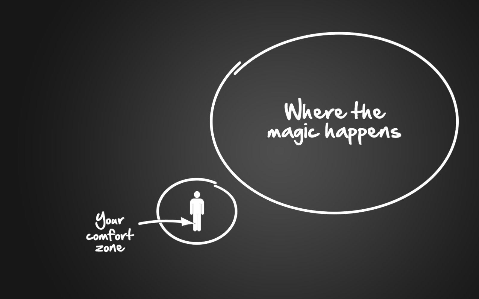 Strefa komfortu a magia ( reszta świata )